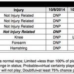 steelers injury report week 6