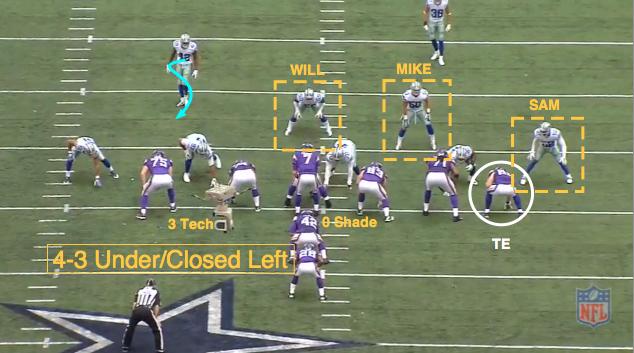 4-3 under defensive front